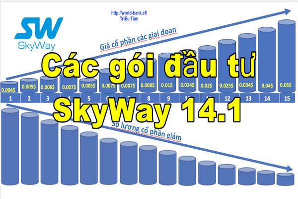 ✅SkyWay - Các gói đầu tư Sky Way giai đoạn 14.1