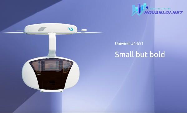SkyWay | Uniwind U4-651