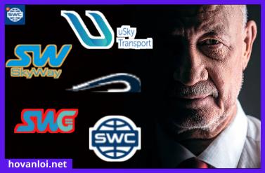 Tổng hợp các trang Website chính thức của công nghệ SkyWay