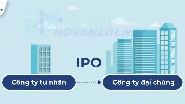 IPO là gì | Tổng quan về IPO | SkyWay phát hành cổ phần
